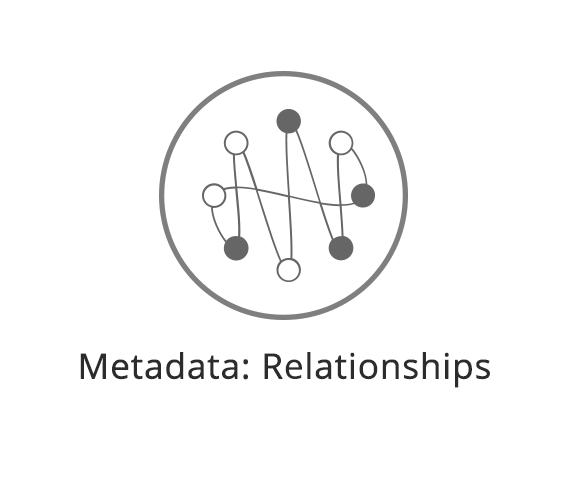 Metadata Identifying Relationships